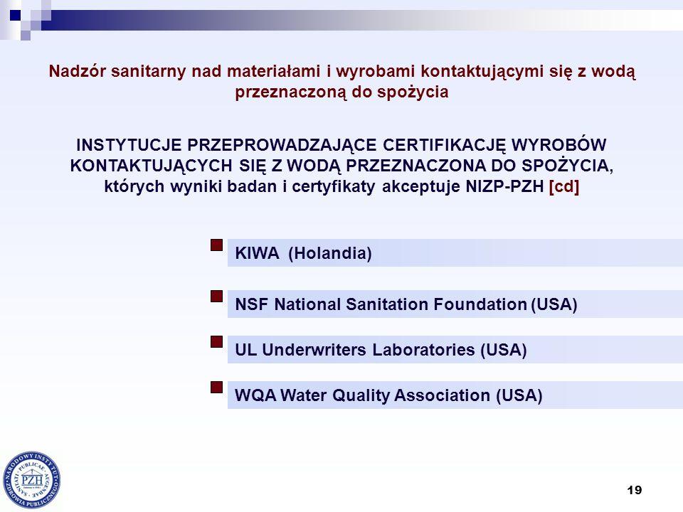 których wyniki badan i certyfikaty akceptuje NIZP-PZH [cd]